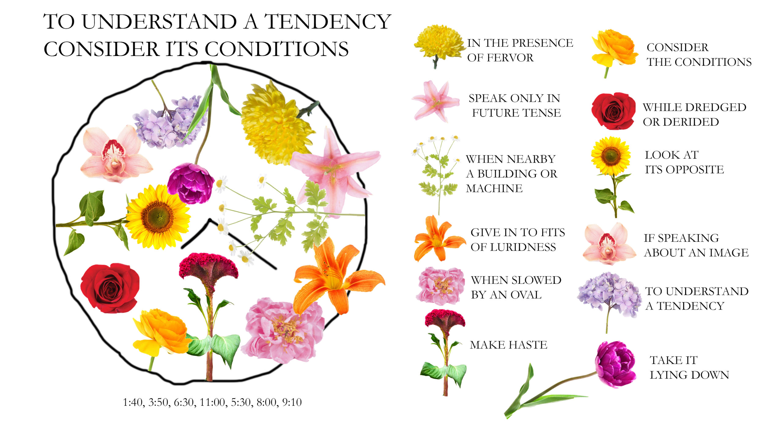 Picture of To understand a tendency